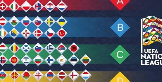 Футболдан Қазақстан құрамасының Ұлттар лигасындағы қарсыластары анықталды